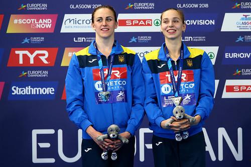 Первые награды харьковских синхронисток на чемпионате Европы в Шотландии
