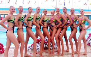 Харьковские синхронистки завоевали 8 медалей на молодежном чемпионате Европы